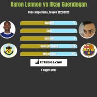 Aaron Lennon vs Ilkay Guendogan h2h player stats