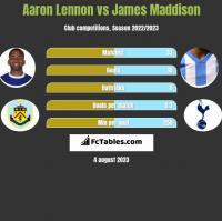 Aaron Lennon vs James Maddison h2h player stats