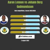 Aaron Lennon vs Johann Berg Gudmundsson h2h player stats