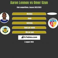 Aaron Lennon vs Omer Uzun h2h player stats