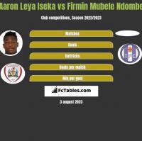 Aaron Leya Iseka vs Firmin Mubele Ndombe h2h player stats