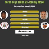 Aaron Leya Iseka vs Jeremy Morel h2h player stats