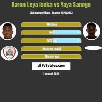 Aaron Leya Iseka vs Yaya Sanogo h2h player stats