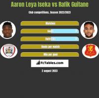 Aaron Leya Iseka vs Rafik Guitane h2h player stats