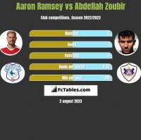 Aaron Ramsey vs Abdellah Zoubir h2h player stats