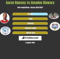 Aaron Ramsey vs Amadou Diawara h2h player stats