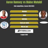 Aaron Ramsey vs Blaise Matuidi h2h player stats