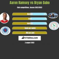 Aaron Ramsey vs Bryan Dabo h2h player stats