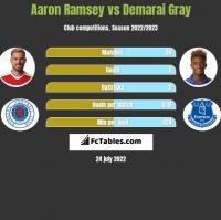 Aaron Ramsey vs Demarai Gray h2h player stats