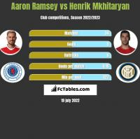 Aaron Ramsey vs Henrik Mkhitaryan h2h player stats