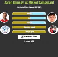 Aaron Ramsey vs Mikkel Damsgaard h2h player stats