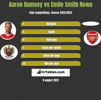 Aaron Ramsey vs Emile Smith Rowe h2h player stats