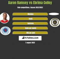 Aaron Ramsey vs Ebrima Colley h2h player stats