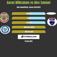 Aaron Wilbraham vs Alex Samuel h2h player stats