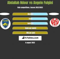 Abdallah Ndour vs Angelo Fulgini h2h player stats