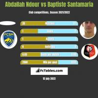 Abdallah Ndour vs Baptiste Santamaria h2h player stats