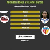 Abdallah Ndour vs Lionel Carole h2h player stats