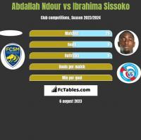Abdallah Ndour vs Ibrahima Sissoko h2h player stats