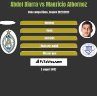 Abdel Diarra vs Mauricio Albornoz h2h player stats