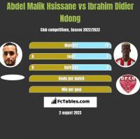 Abdel Malik Hsissane vs Ibrahim Didier Ndong h2h player stats