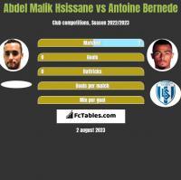Abdel Malik Hsissane vs Antoine Bernede h2h player stats