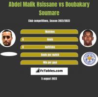 Abdel Malik Hsissane vs Boubakary Soumare h2h player stats