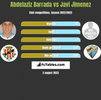 Abdelaziz Barrada vs Javi Jimenez h2h player stats