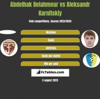 Abdelhak Belahmeur vs Aleksandr Karnitskiy h2h player stats