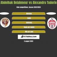 Abdelhak Belahmeur vs Alexandru Tudorie h2h player stats