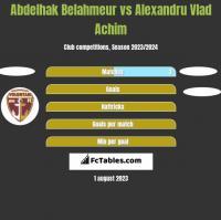 Abdelhak Belahmeur vs Alexandru Vlad Achim h2h player stats