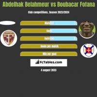 Abdelhak Belahmeur vs Boubacar Fofana h2h player stats