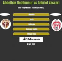 Abdelhak Belahmeur vs Gabriel Vasvari h2h player stats