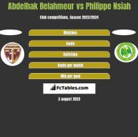 Abdelhak Belahmeur vs Philippe Nsiah h2h player stats