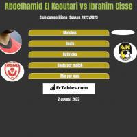 Abdelhamid El Kaoutari vs Ibrahim Cisse h2h player stats