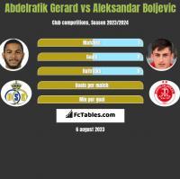 Abdelrafik Gerard vs Aleksandar Boljevic h2h player stats