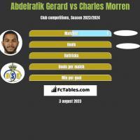 Abdelrafik Gerard vs Charles Morren h2h player stats