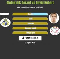Abdelrafik Gerard vs David Hubert h2h player stats
