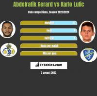 Abdelrafik Gerard vs Karlo Lulic h2h player stats
