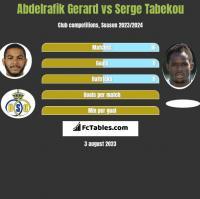 Abdelrafik Gerard vs Serge Tabekou h2h player stats
