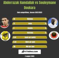 Abderrazak Hamdallah vs Souleymane Doukara h2h player stats