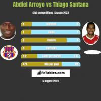 Abdiel Arroyo vs Thiago Santana h2h player stats