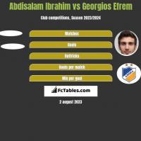 Abdisalam Ibrahim vs Georgios Efrem h2h player stats