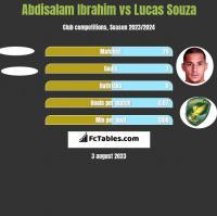 Abdisalam Ibrahim vs Lucas Souza h2h player stats