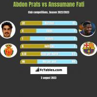 Abdon Prats vs Anssumane Fati h2h player stats