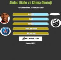Abdou Diallo vs Chima Okoroji h2h player stats