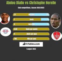 Abdou Diallo vs Christophe Herelle h2h player stats