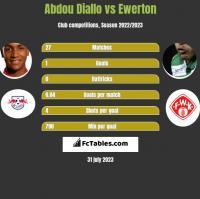 Abdou Diallo vs Ewerton h2h player stats