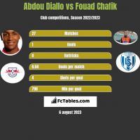 Abdou Diallo vs Fouad Chafik h2h player stats