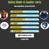 Abdou Diallo vs Gautier Lloris h2h player stats