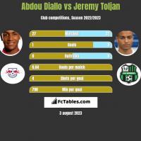 Abdou Diallo vs Jeremy Toljan h2h player stats